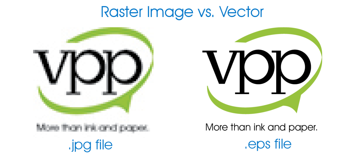 Raster Image vs. Vector